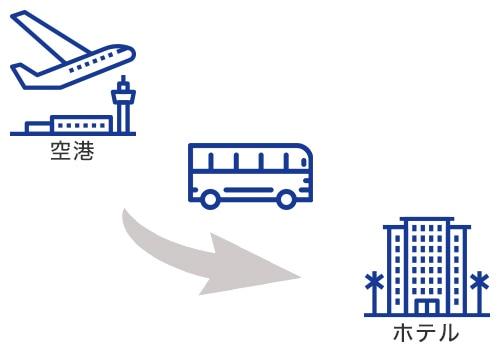空港→ホテル(バス).jpg